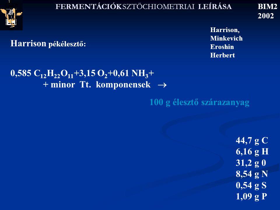FERMENTÁCIÓK SZTÖCHIOMETRIAI LEÍRÁSA BIM2 termodinamikailag lehetséges (gyakorlatilag el nem érhetõ) maximális C-hozam.