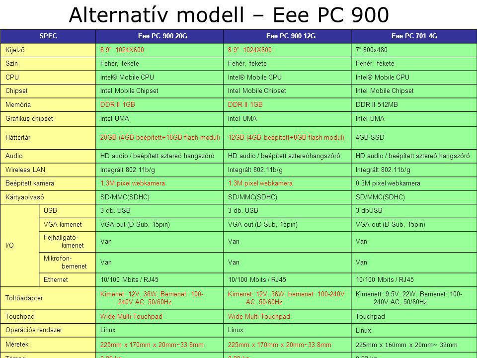 Alternatív modell – Eee PC 900 SPEC Eee PC 900 20G Eee PC 900 12G Eee PC 701 4G Kijelző8.9