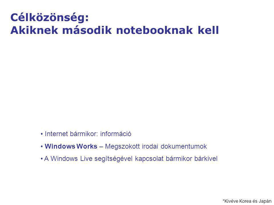 Célközönség: Akiknek második notebooknak kell Internet bármikor: információ Windows Works – Megszokott irodai dokumentumok A Windows Live segítségével kapcsolat bármikor bárkivel *Kivéve Korea és Japán