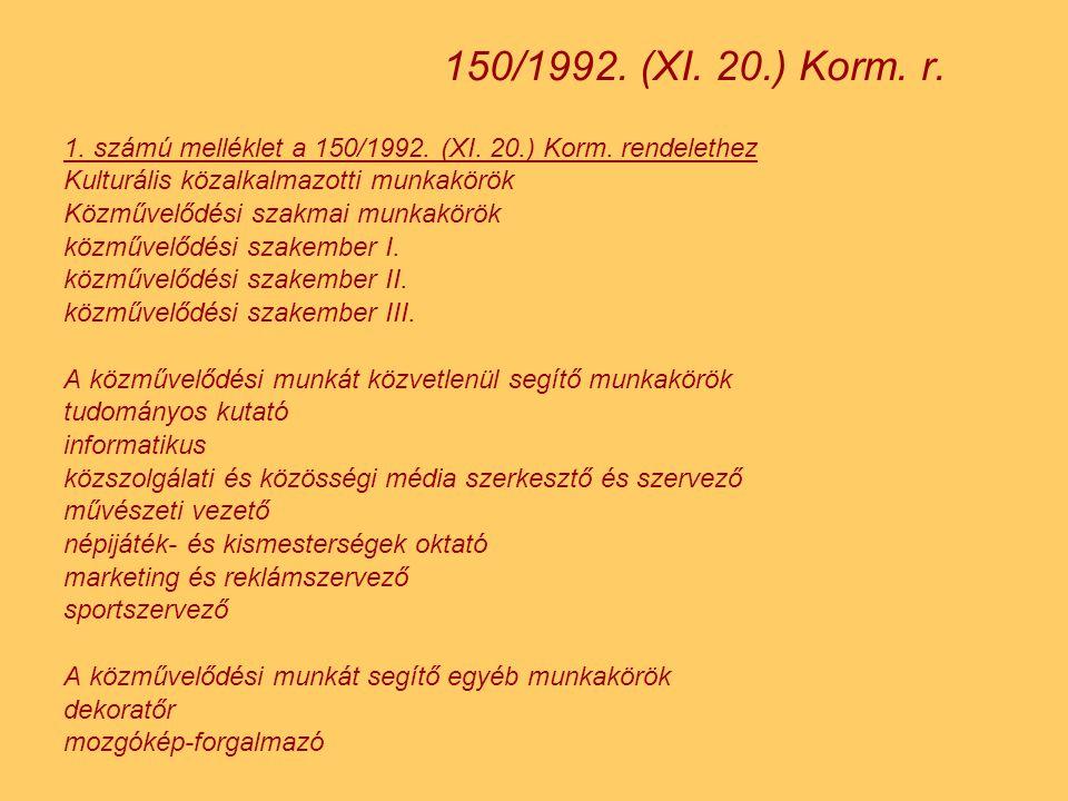 1.számú melléklet a 150/1992. (XI. 20.) Korm.