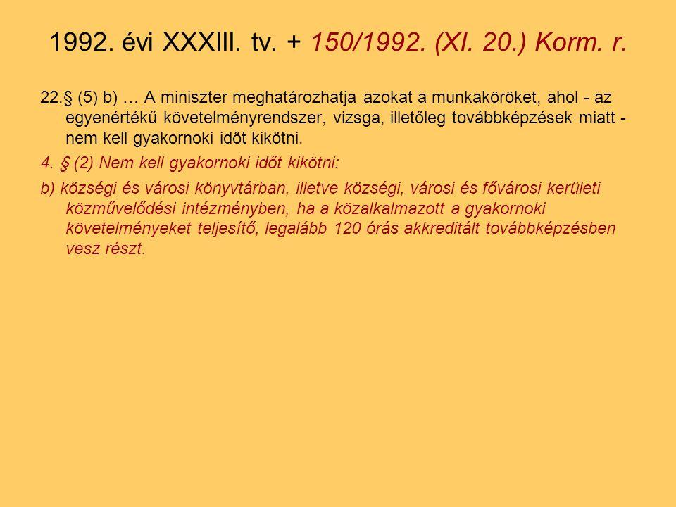 40.§ (1) A közalkalmazottak minősítésének rendjét a miniszter állapítja meg.