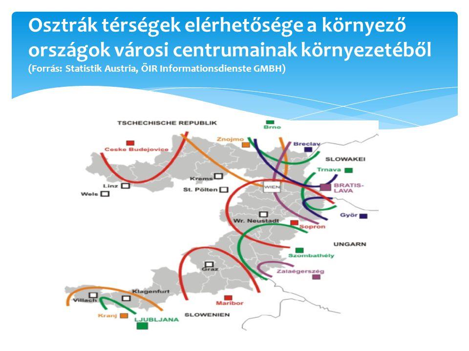 Osztrák térségek elérhetősége a környező országok városi centrumainak környezetéből (Forrás: Statistik Austria, ÖIR Informationsdienste GMBH)