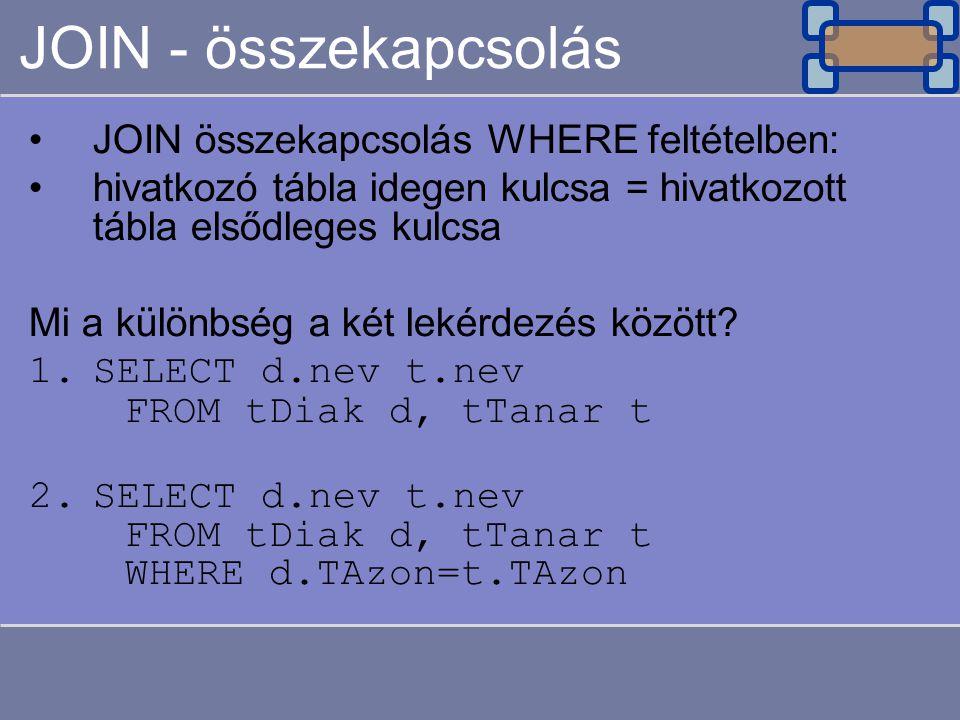 JOIN - összekapcsolás JOIN összekapcsolás WHERE feltételben: hivatkozó tábla idegen kulcsa = hivatkozott tábla elsődleges kulcsa Mi a különbség a két