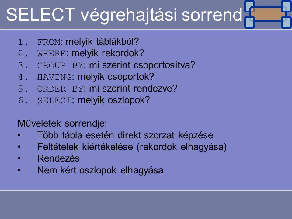 SELECT végrehajtási sorrend 1.FROM : melyik táblákból? 2.WHERE : melyik rekordok? 3.GROUP BY : mi szerint csoportosítva? 4.HAVING : melyik csoportok?