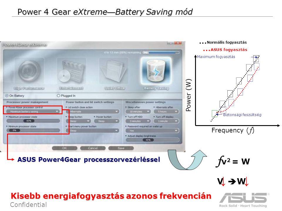 14 Confidential Power 4 Gear eXtreme — Battery Saving mód ASUS Power4Gear processzorvezérléssel Kisebb energiafogyasztás azonos frekvencián … Normális fogyasztás ‧ ‧ ‧ ‧ ‧ ‧ ‧ ‧ ‧ ‧ ‧ Frequency ( f ) Power (W) … ASUS fogyasztás Maximum fogyasztás Biztonsági feszültség f v 2 = W V  W ↓↓