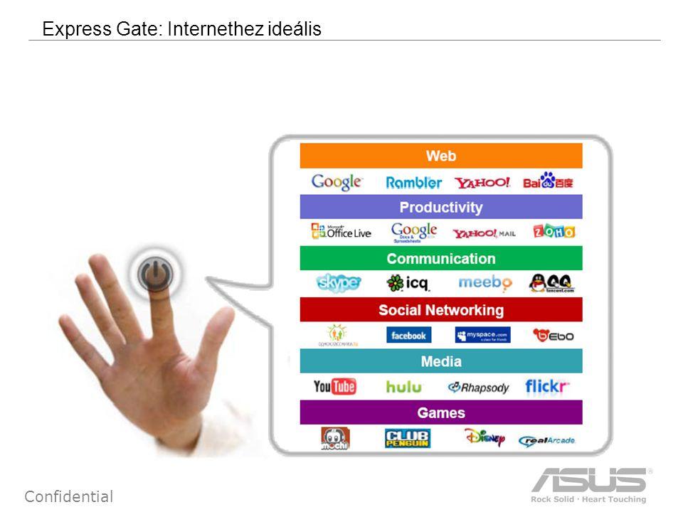 5 Confidential Splashtop ™ böngésző A Splashtop: Teljesértékű böngésző A Firefox 2 alapjaira épül Flash 9 támogatással Express Gate - Böngészés