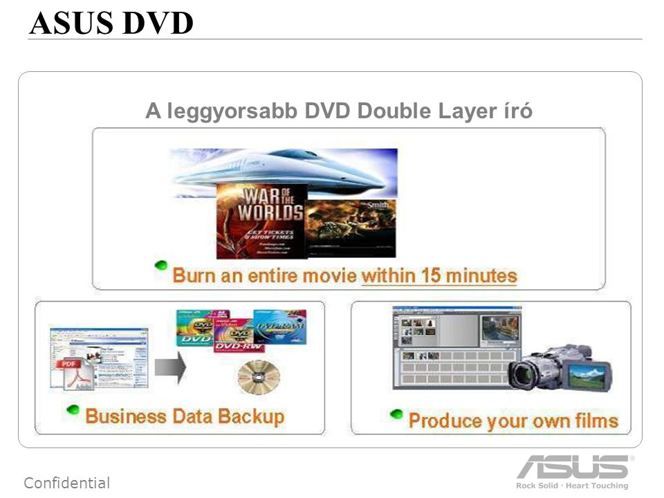 46 Confidential A leggyorsabb DVD Double Layer író ASUS DVD