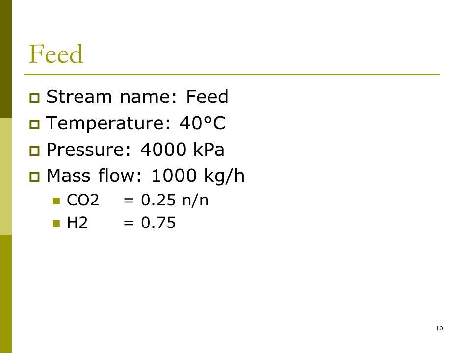 Feed  Stream name: Feed  Temperature: 40°C  Pressure: 4000 kPa  Mass flow: 1000 kg/h CO2= 0.25 n/n H2= 0.75 10
