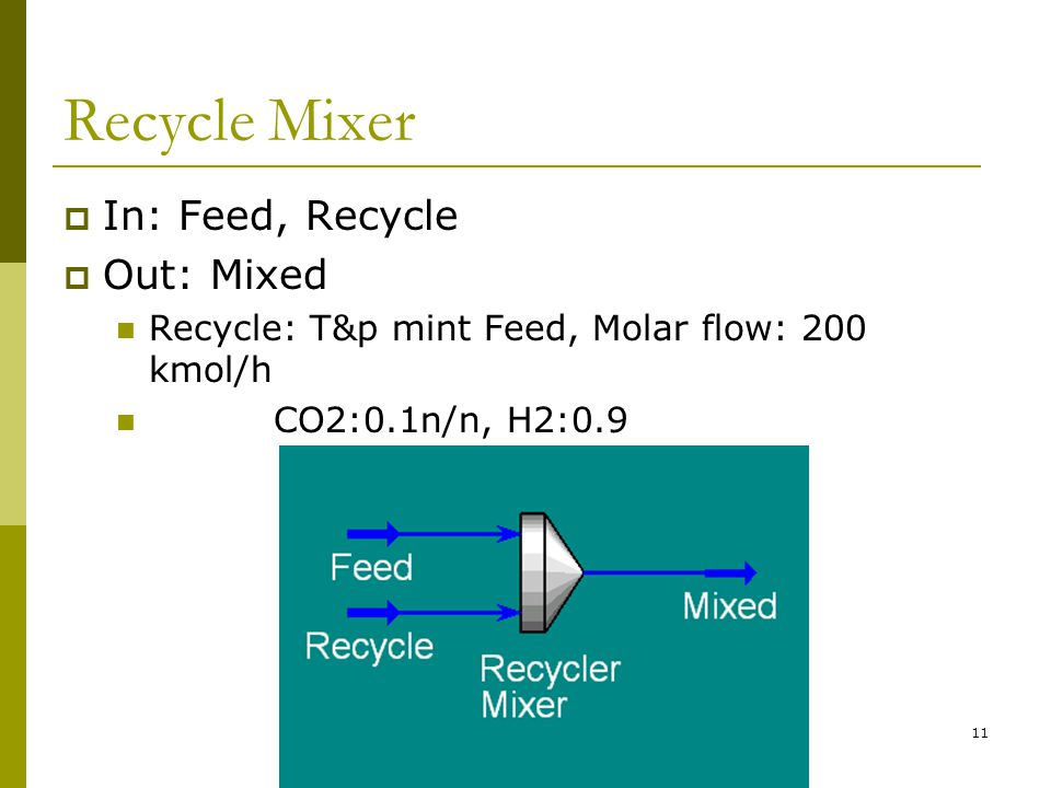 Recycle Mixer  In: Feed, Recycle  Out: Mixed Recycle: T&p mint Feed, Molar flow: 200 kmol/h CO2:0.1n/n, H2:0.9 11