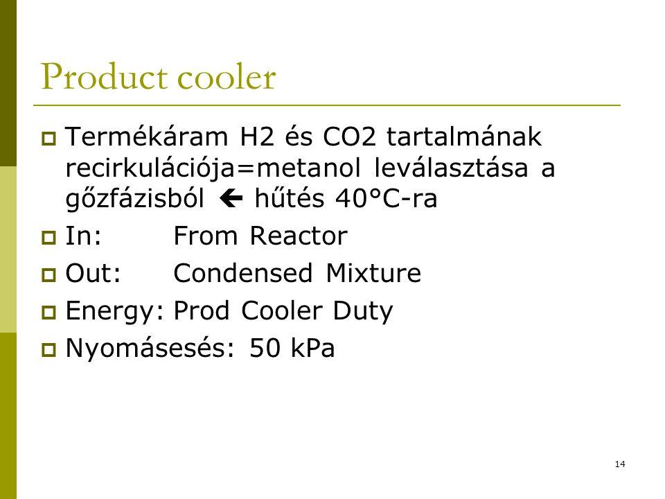 Product cooler  Termékáram H2 és CO2 tartalmának recirkulációja=metanol leválasztása a gőzfázisból  hűtés 40°C-ra  In:From Reactor  Out:Condensed