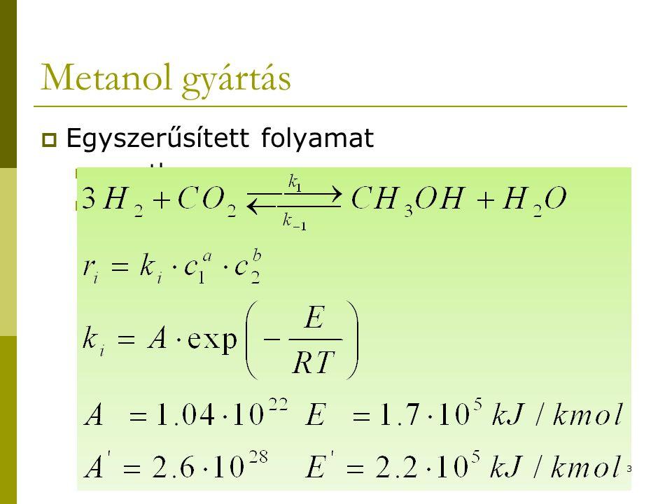 Metanol gyártás  Egyszerűsített folyamat egyetlen egyensúlyi reakció 3