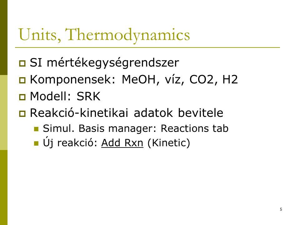 Units, Thermodynamics  SI mértékegységrendszer  Komponensek: MeOH, víz, CO2, H2  Modell: SRK  Reakció-kinetikai adatok bevitele Simul. Basis manag