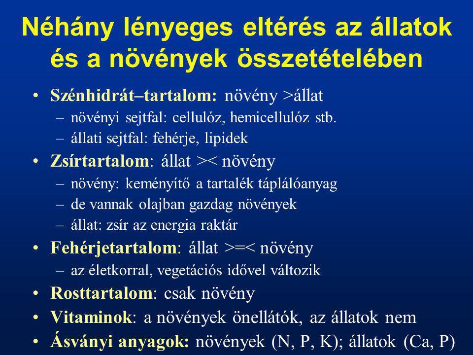 Néhány lényeges eltérés az állatok és a növények összetételében Szénhidrát–tartalom: növény >állat –növényi sejtfal: cellulóz, hemicellulóz stb. –álla