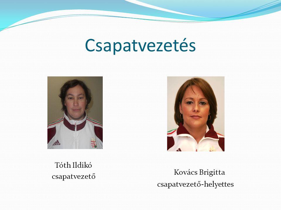 Csapatvezetés Tóth Ildikó csapatvezető Kovács Brigitta csapatvezető-helyettes