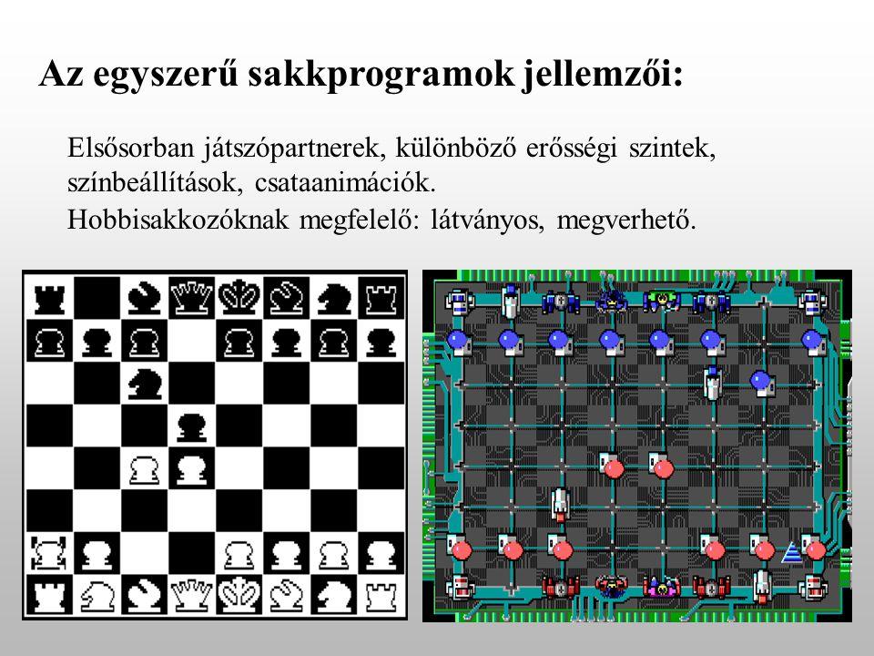Az egyszerű sakkprogramok jellemzői: Elsősorban játszópartnerek, különböző erősségi szintek, színbeállítások, csataanimációk. Hobbisakkozóknak megfele