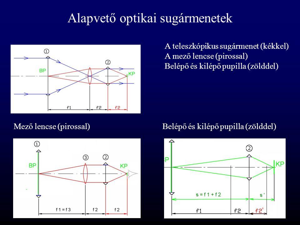 Alapvető optikai sugármenetek Belépő és kilépő pupilla (zölddel)Mező lencse (pirossal) A teleszkópikus sugármenet (kékkel) A mező lencse (pirossal) Be