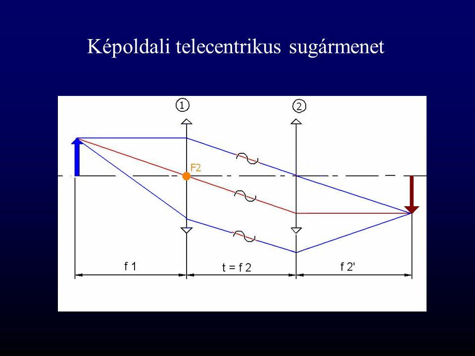 Képoldali telecentrikus sugármenet