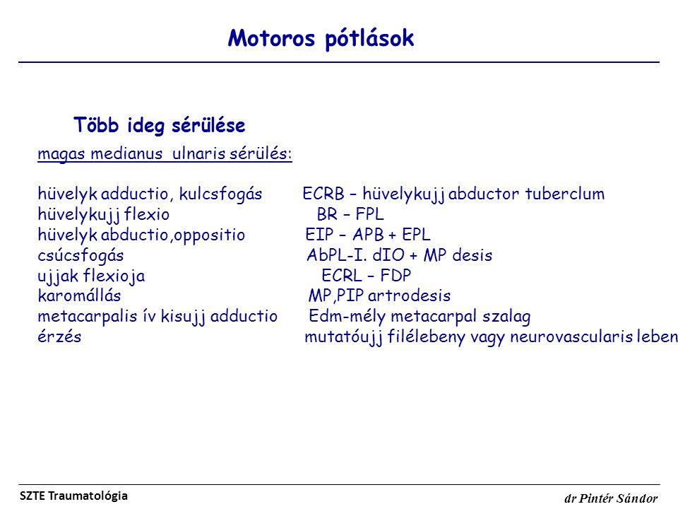 Motoros pótlások SZTE Traumatológia dr Pintér Sándor Több ideg sérülése magas medianus ulnaris sérülés: hüvelyk adductio, kulcsfogás ECRB – hüvelykujj