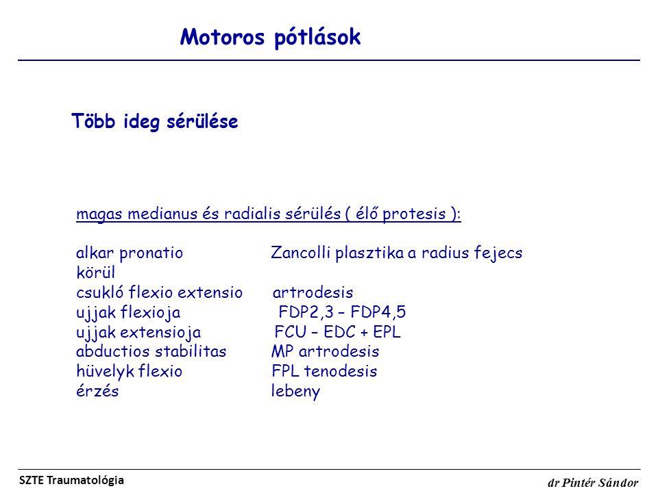 Motoros pótlások SZTE Traumatológia dr Pintér Sándor Több ideg sérülése magas medianus és radialis sérülés ( élő protesis ): alkar pronatio Zancolli p