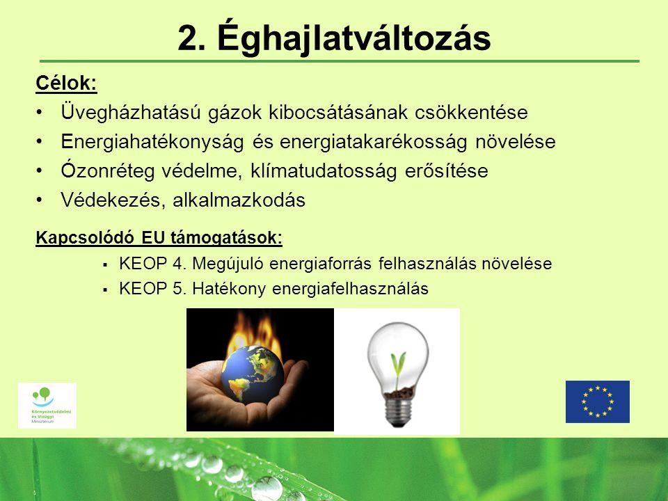 2. Éghajlatváltozás Célok: Üvegházhatású gázok kibocsátásának csökkentése Energiahatékonyság és energiatakarékosság növelése Ózonréteg védelme, klímat