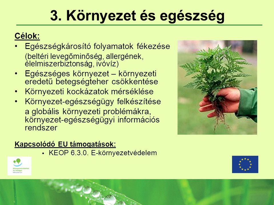 3. Környezet és egészség Célok: Egészségkárosító folyamatok fékezése (beltéri levegőminőség, allergének, élelmiszerbiztonság, ivóvíz) Egészséges körny