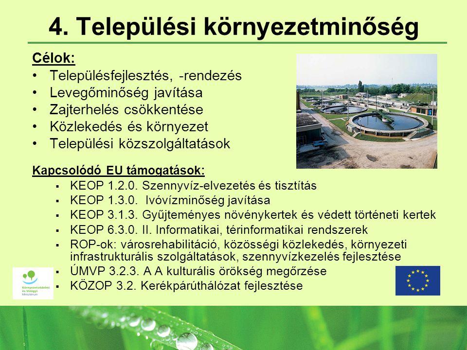 4. Települési környezetminőség Célok: Településfejlesztés, -rendezés Levegőminőség javítása Zajterhelés csökkentése Közlekedés és környezet Települési