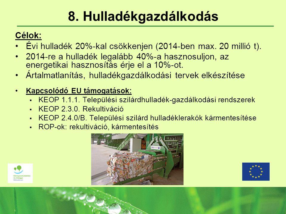 8. Hulladékgazdálkodás Célok: Évi hulladék 20%-kal csökkenjen (2014-ben max. 20 millió t). 2014-re a hulladék legalább 40%-a hasznosuljon, az energeti