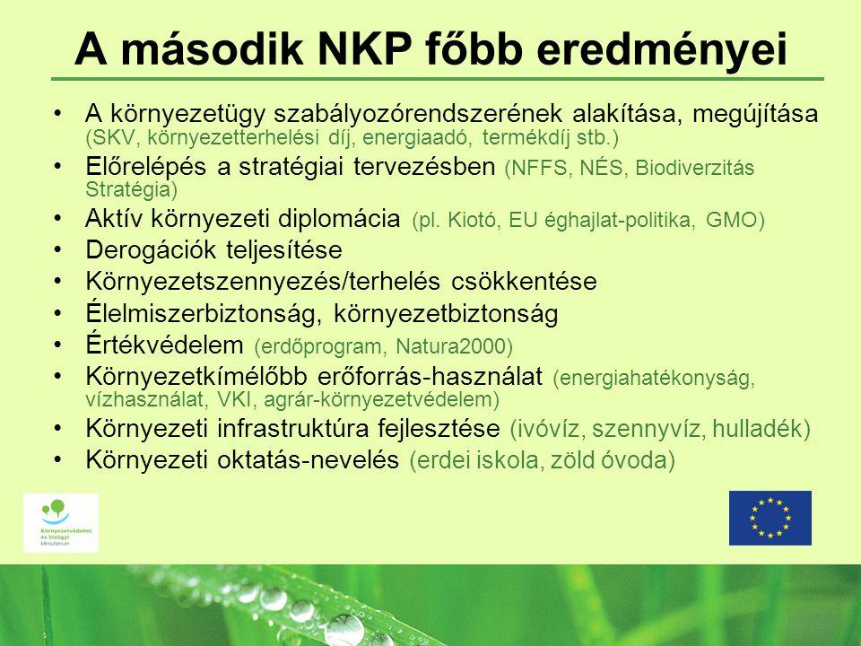 A második NKP főbb eredményei A környezetügy szabályozórendszerének alakítása, megújítása (SKV, környezetterhelési díj, energiaadó, termékdíj stb.) Előrelépés a stratégiai tervezésben (NFFS, NÉS, Biodiverzitás Stratégia) Aktív környezeti diplomácia (pl.