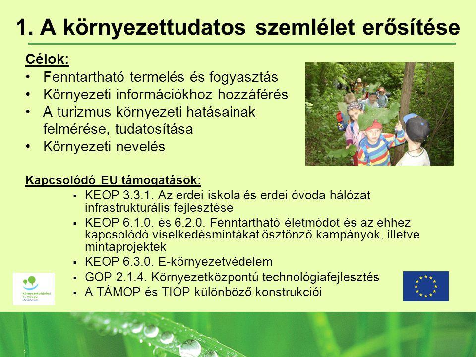 1. A környezettudatos szemlélet erősítése Célok: Fenntartható termelés és fogyasztás Környezeti információkhoz hozzáférés A turizmus környezeti hatása