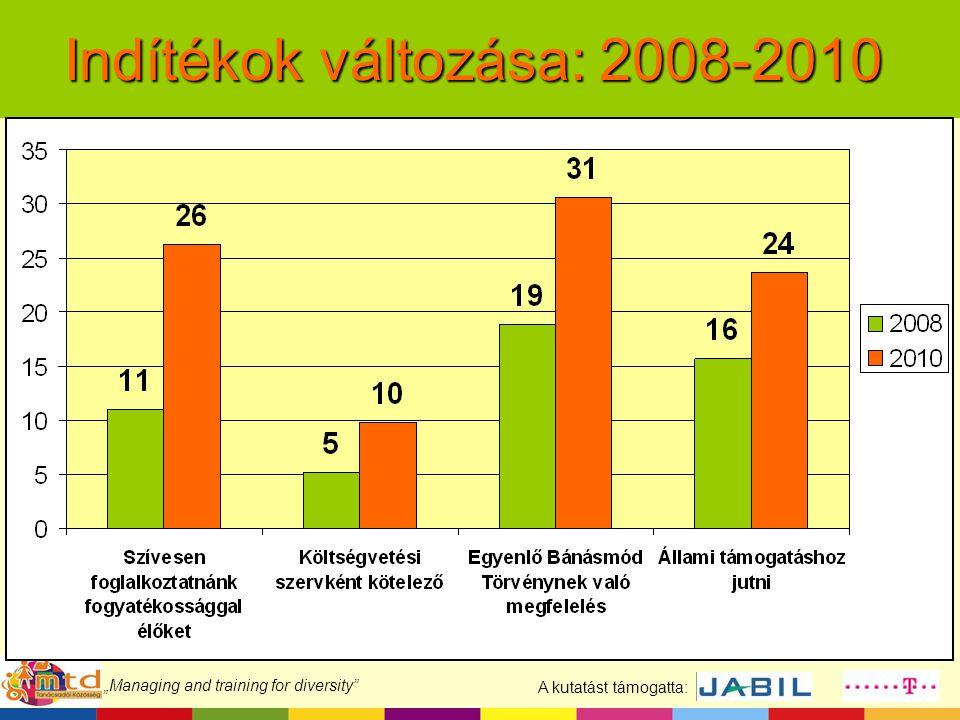 """A kutatást támogatta: """"Managing and training for diversity"""" Indítékok változása: 2008-2010"""