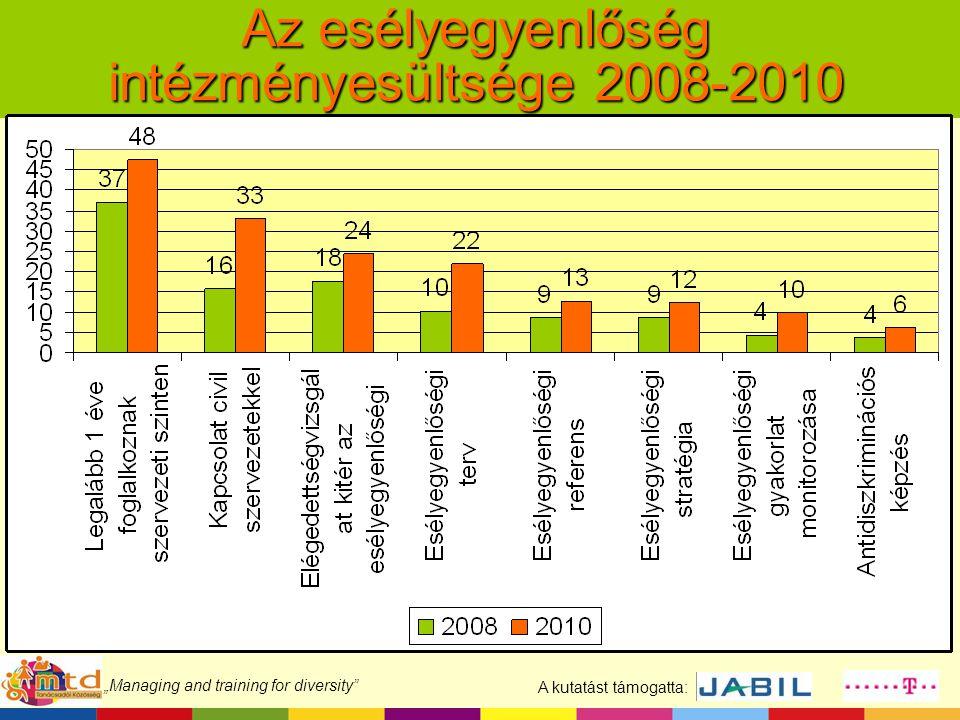 """A kutatást támogatta: """"Managing and training for diversity"""" Az esélyegyenlőség intézményesültsége 2008-2010"""