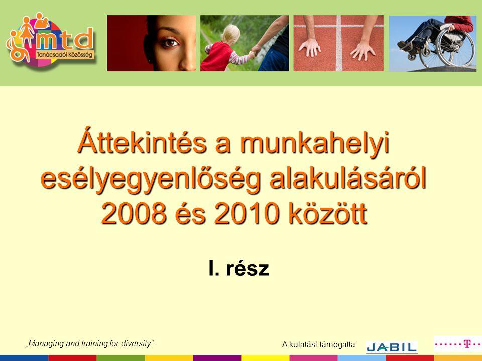 """A kutatást támogatta: """"Managing and training for diversity Módszertan, minta Módszertan, minta 2008 I."""