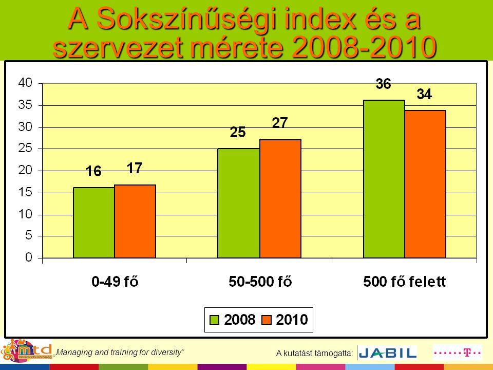"""A kutatást támogatta: """"Managing and training for diversity A Sokszínűségi index és a szervezet mérete 2008-2010"""