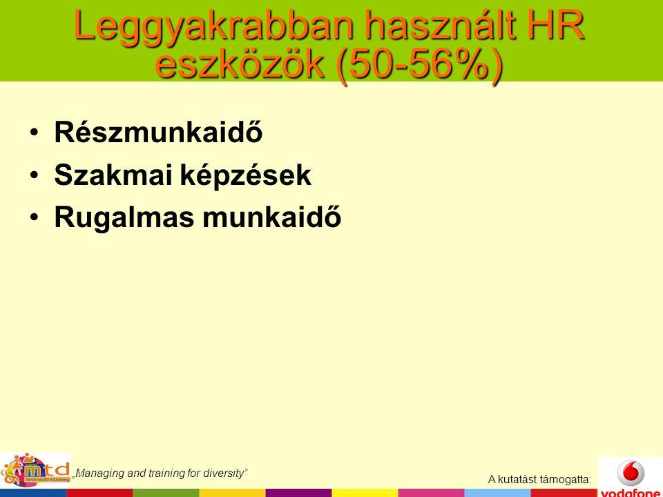 """A kutatást támogatta: """"Managing and training for diversity Leggyakrabban használt HR eszközök (50-56%) Részmunkaidő Szakmai képzések Rugalmas munkaidő"""
