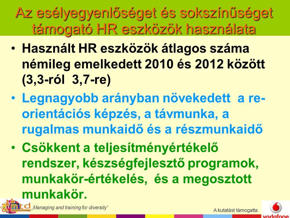 """A kutatást támogatta: """"Managing and training for diversity Az esélyegyenlőséget és sokszínűséget támogató HR eszközök használata Használt HR eszközök átlagos száma némileg emelkedett 2010 és 2012 között (3,3-ról 3,7-re) Legnagyobb arányban növekedett a re- orientációs képzés, a távmunka, a rugalmas munkaidő és a részmunkaidő Csökkent a teljesítményértékelő rendszer, készségfejlesztő programok, munkakör-értékelés, és a megosztott munkakör."""