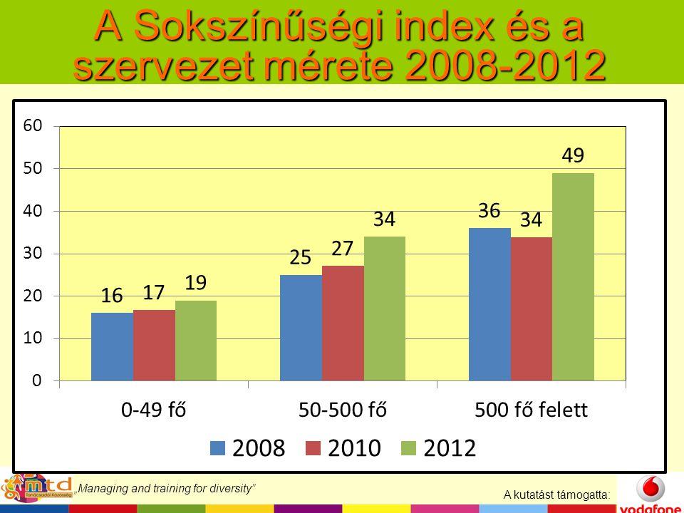 """A kutatást támogatta: """"Managing and training for diversity A Sokszínűségi index és a szervezet mérete 2008-2012"""