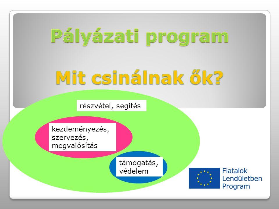 részvétel, segítés kezdeményezés, szervezés, megvalósítás támogatás, védelem