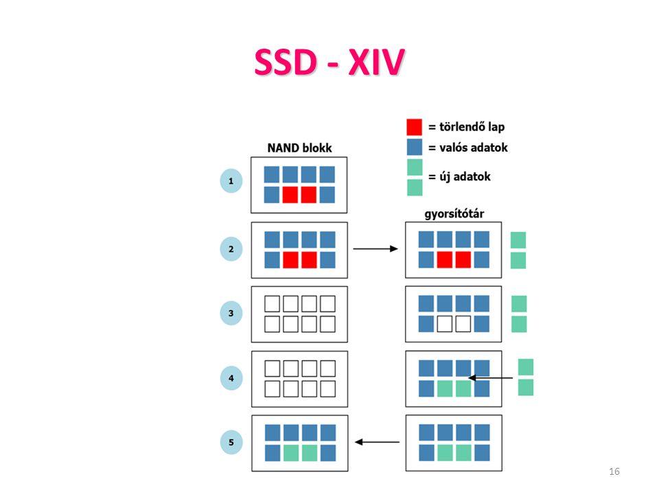 16 SSD - XIV