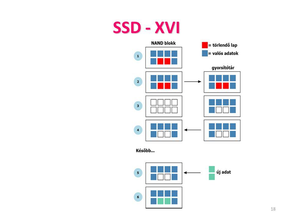18 SSD - XVI