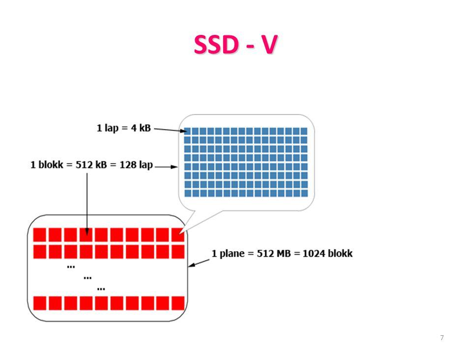 8 SSD - VI SSD típusai adattárolási mód szerint: SLC (Single-Level Cell): egy cella egy bitet tárol MLC (Multi-Level Cell): egy cella több (2-3) bitet tárolhat.