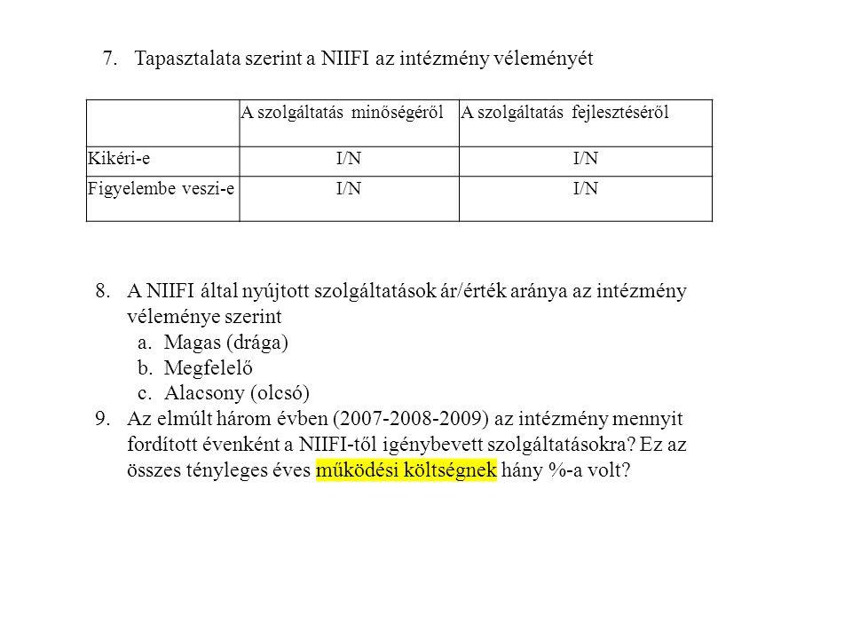 7.Tapasztalata szerint a NIIFI az intézmény véleményét A szolgáltatás minőségérőlA szolgáltatás fejlesztéséről Kikéri-eI/N Figyelembe veszi-eI/N 8.A NIIFI által nyújtott szolgáltatások ár/érték aránya az intézmény véleménye szerint a.Magas (drága) b.Megfelelő c.Alacsony (olcsó) 9.Az elmúlt három évben (2007-2008-2009) az intézmény mennyit fordított évenként a NIIFI-től igénybevett szolgáltatásokra.