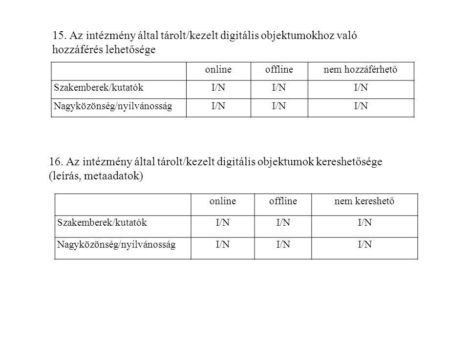58-ból 37 intézmény válaszolt Válaszarány: 64 % 15 megyei könyvtár + FSZEK 11 megyei múzeum + BTM Főbb megállapítások