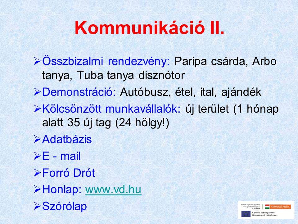 Kommunikáció II.  Összbizalmi rendezvény: Paripa csárda, Arbo tanya, Tuba tanya disznótor  Demonstráció: Autóbusz, étel, ital, ajándék  Kölcsönzött