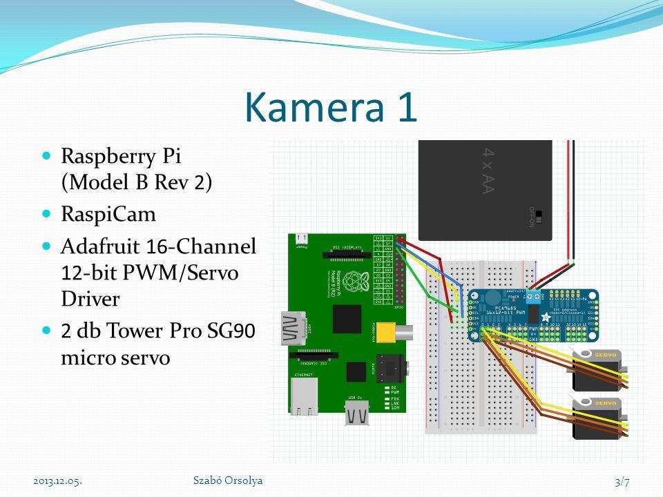 Kamera 1 Raspberry Pi (Model B Rev 2) RaspiCam Adafruit 16-Channel 12-bit PWM/Servo Driver 2 db Tower Pro SG90 micro servo 2013.12.05.Szabó Orsolya3/7