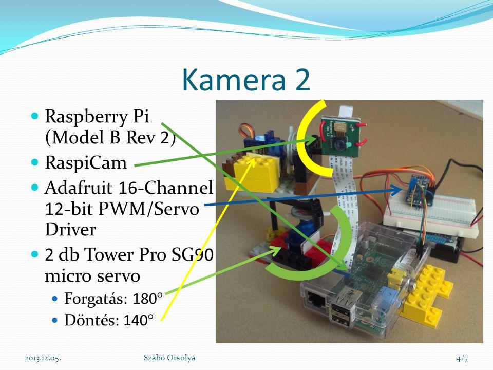Kamera 2 Raspberry Pi (Model B Rev 2) RaspiCam Adafruit 16-Channel 12-bit PWM/Servo Driver 2 db Tower Pro SG90 micro servo Forgatás: 180° Döntés: 140° 2013.12.05.Szabó Orsolya4/7
