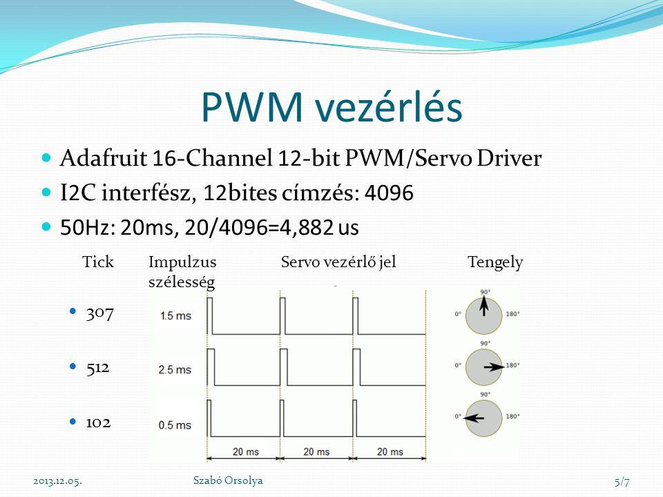 PWM vezérlés Adafruit 16-Channel 12-bit PWM/Servo Driver I2C interfész, 12bites címzés: 4096 50Hz: 20ms, 20/4096=4,882 us 307 512 102 2013.12.05.Szabó Orsolya5/7 TickImpulzusServo vezérlő jel Tengely szélesség