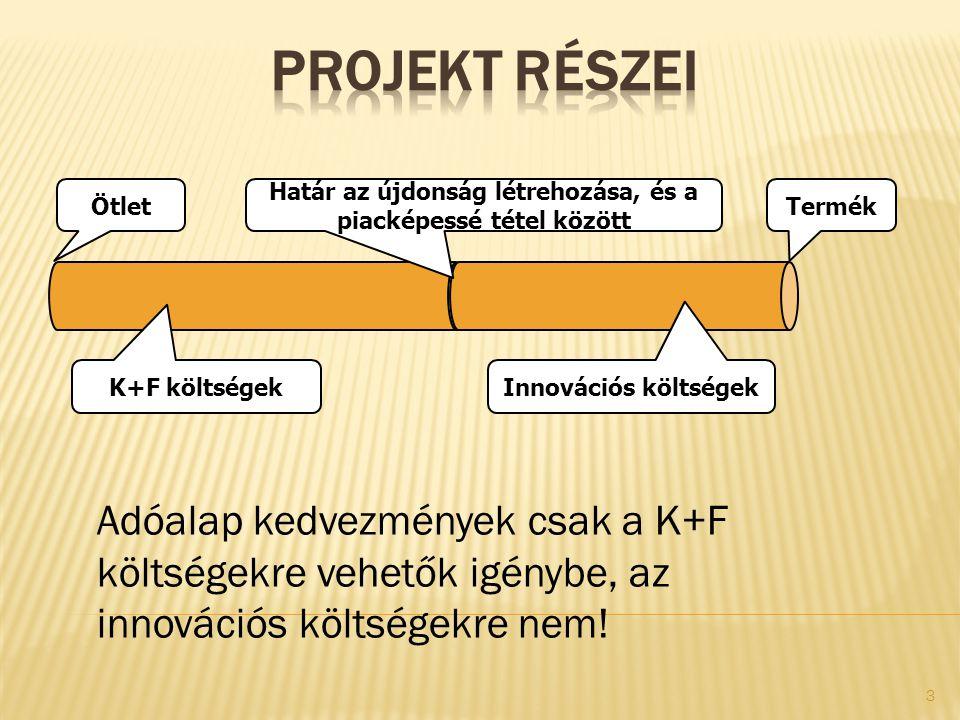 Ötlet K+F költségek Termék Határ az újdonság létrehozása, és a piacképessé tétel között Innovációs költségek Adóalap kedvezmények csak a K+F költségek