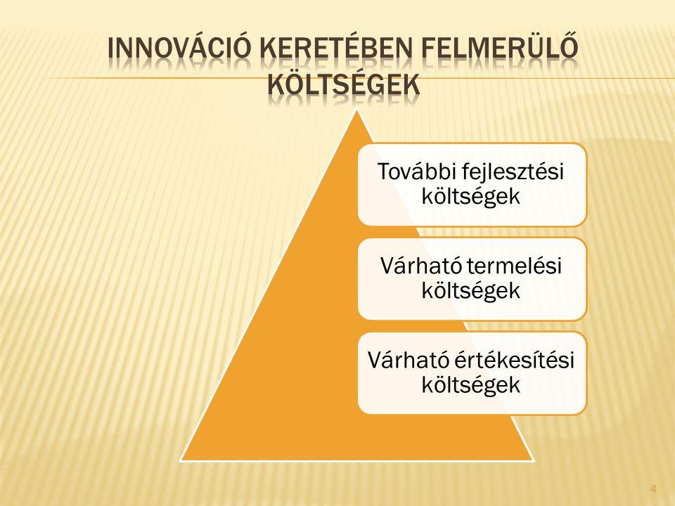 További fejlesztési költségek Várható termelési költségek Várható értékesítési költségek 4