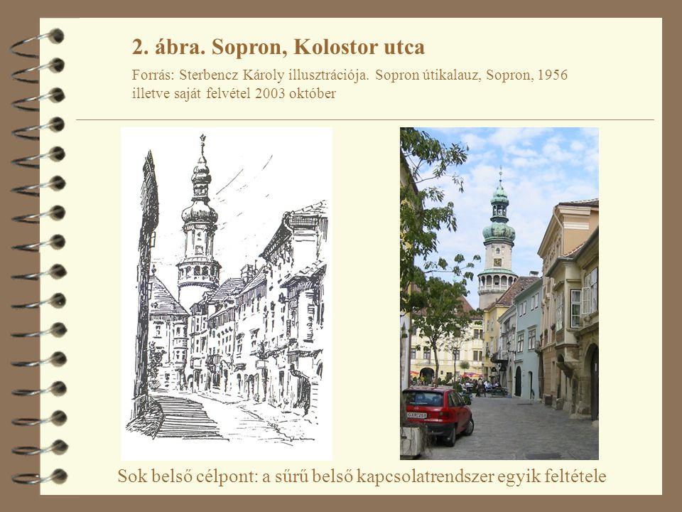 2. ábra. Sopron, Kolostor utca Forrás: Sterbencz Károly illusztrációja. Sopron útikalauz, Sopron, 1956 illetve saját felvétel 2003 október Sok belső c