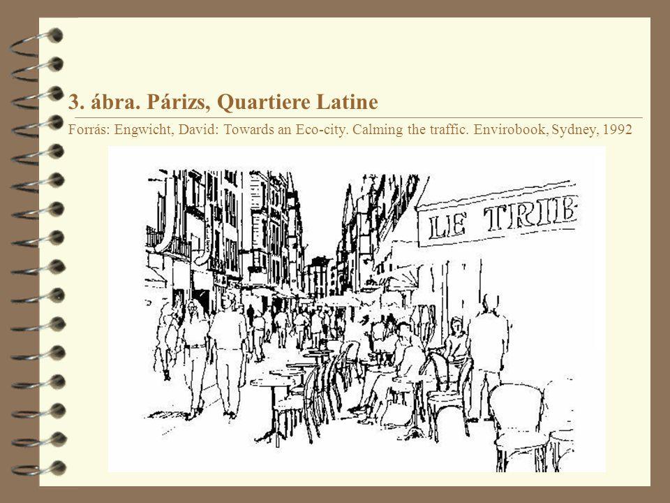 3. ábra. Párizs, Quartiere Latine Forrás: Engwicht, David: Towards an Eco-city. Calming the traffic. Envirobook, Sydney, 1992